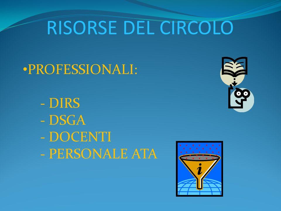 RISORSE DEL CIRCOLO PROFESSIONALI: - DIRS - DSGA - DOCENTI - PERSONALE ATA