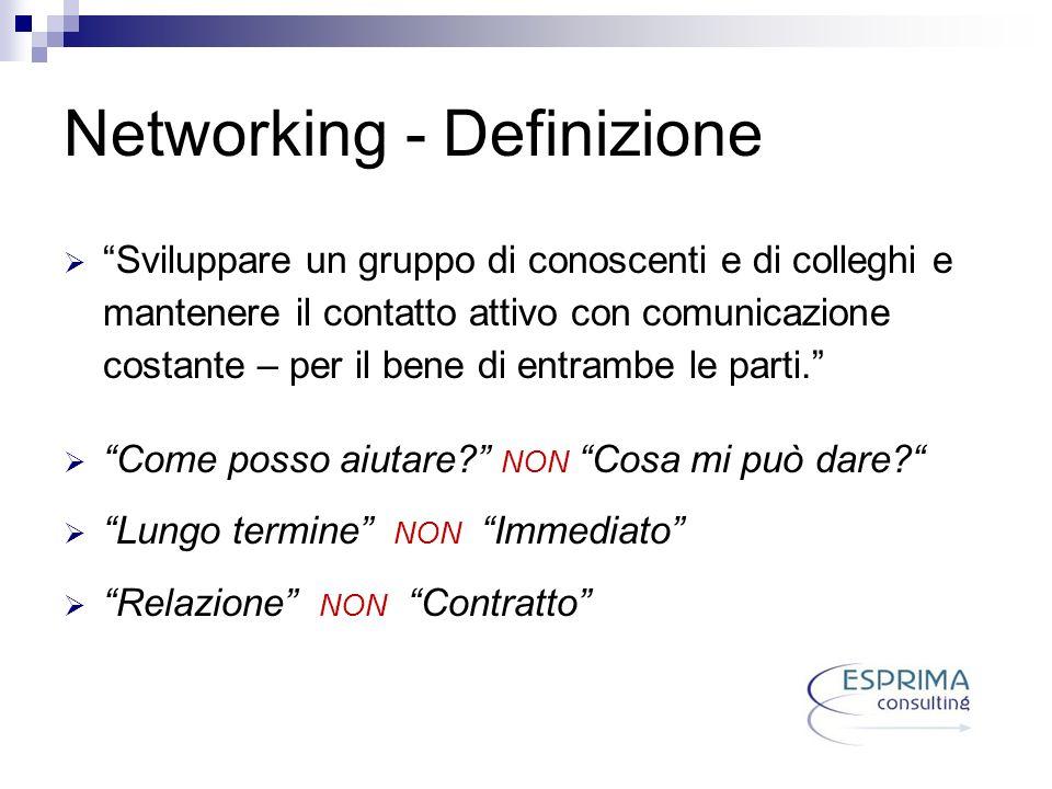 Networking - Definizione Sviluppare un gruppo di conoscenti e di colleghi e mantenere il contatto attivo con comunicazione costante – per il bene di e