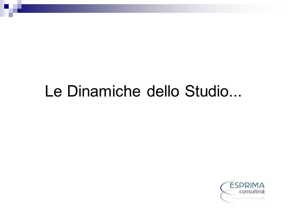 Le Dinamiche dello Studio...