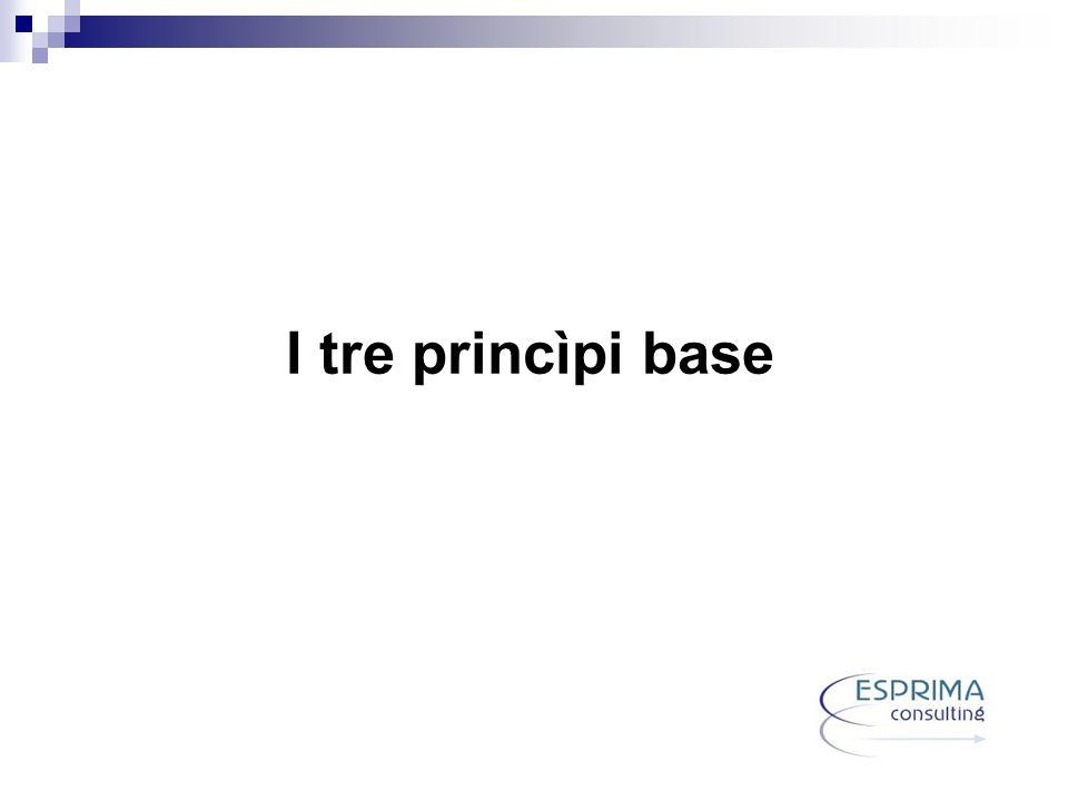 I tre princìpi base