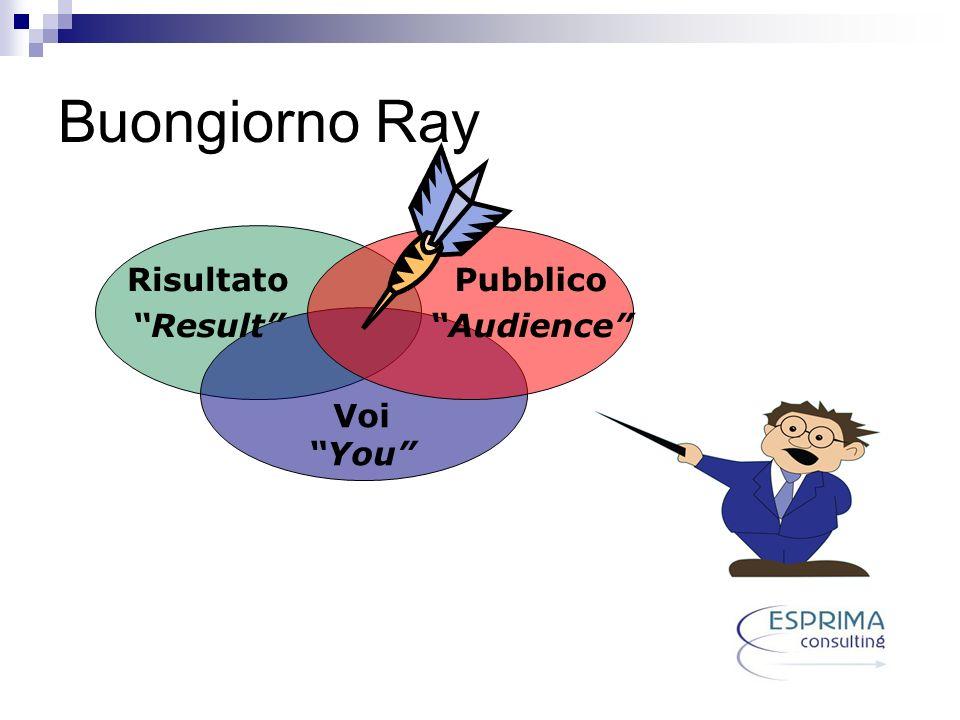 Buongiorno Ray Pubblico Audience Voi You Risultato Result