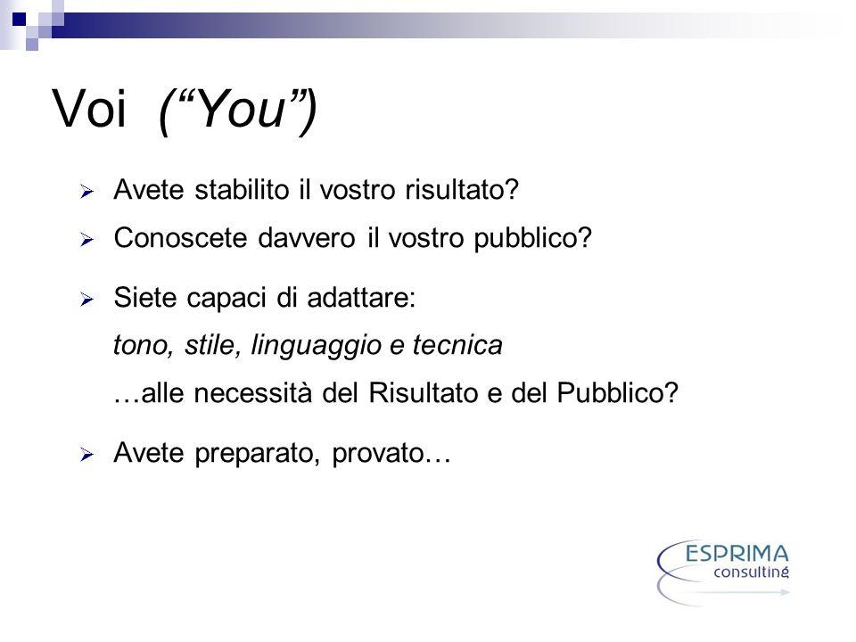Voi (You) Avete stabilito il vostro risultato? Conoscete davvero il vostro pubblico? Siete capaci di adattare: tono, stile, linguaggio e tecnica …alle