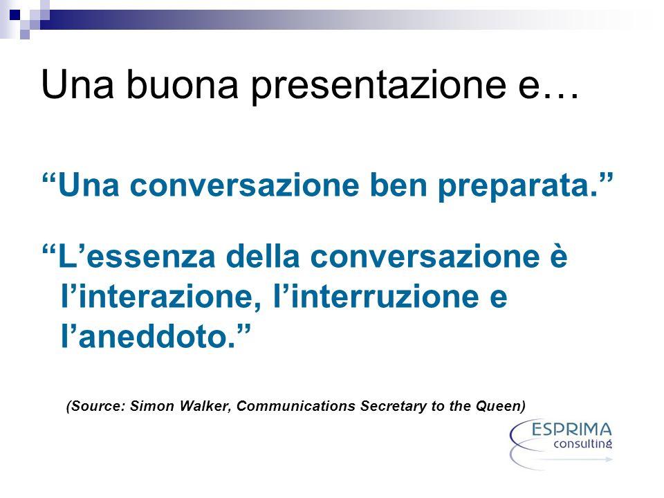 Una buona presentazione e… Una conversazione ben preparata. Lessenza della conversazione è linterazione, linterruzione e laneddoto. (Source: Simon Wal