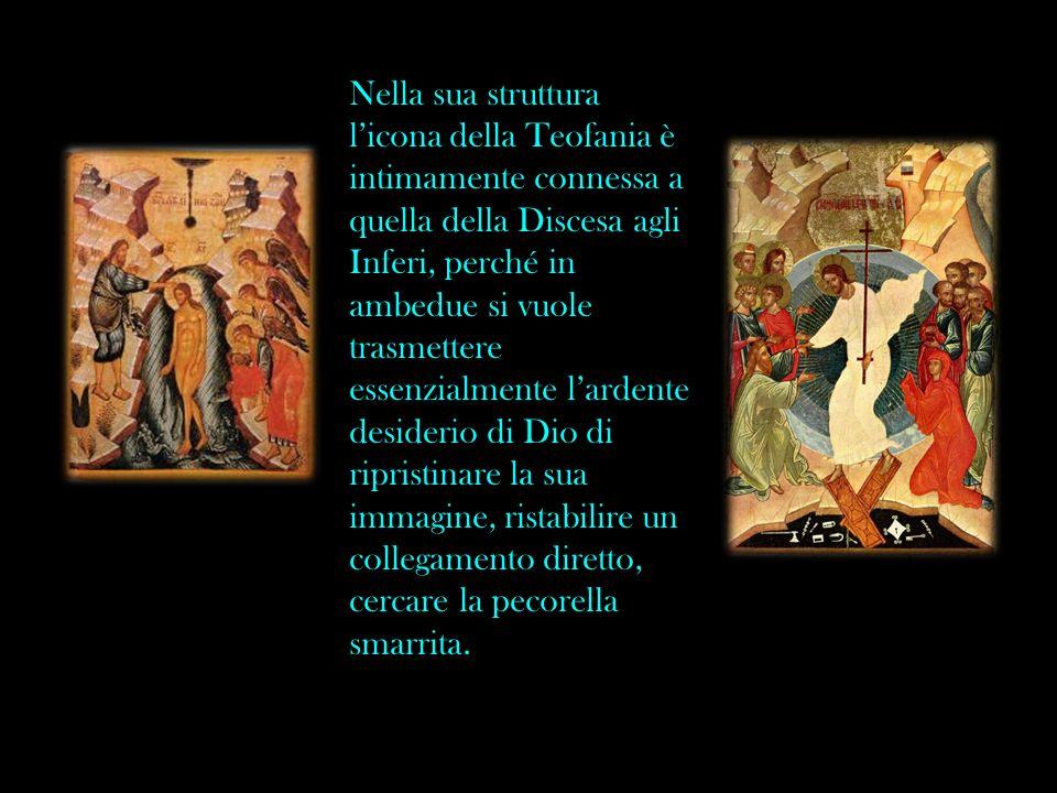 Nella sua struttura licona della Teofania è intimamente connessa a quella della Discesa agli Inferi, perché in ambedue si vuole trasmettere essenzialm