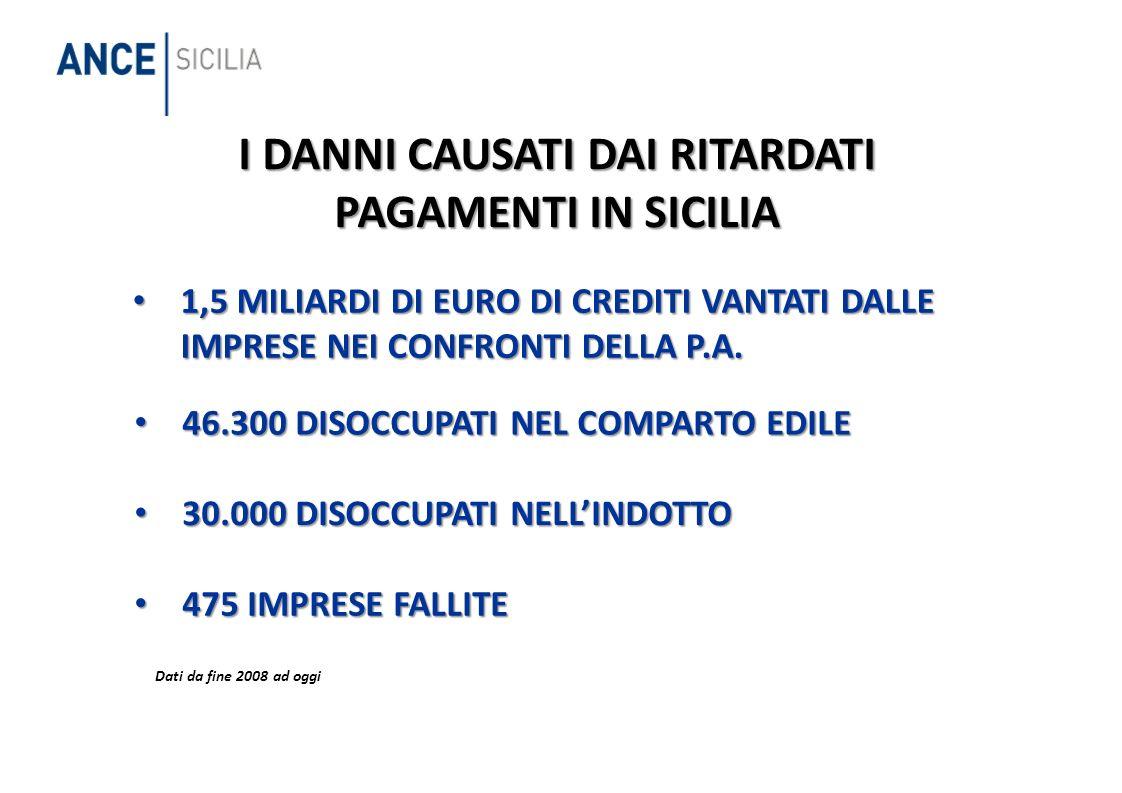 I DANNI CAUSATI DAI RITARDATI PAGAMENTI IN SICILIA 1,5 MILIARDI DI EURO DI CREDITI VANTATI DALLE IMPRESE NEI CONFRONTI DELLA P.A.