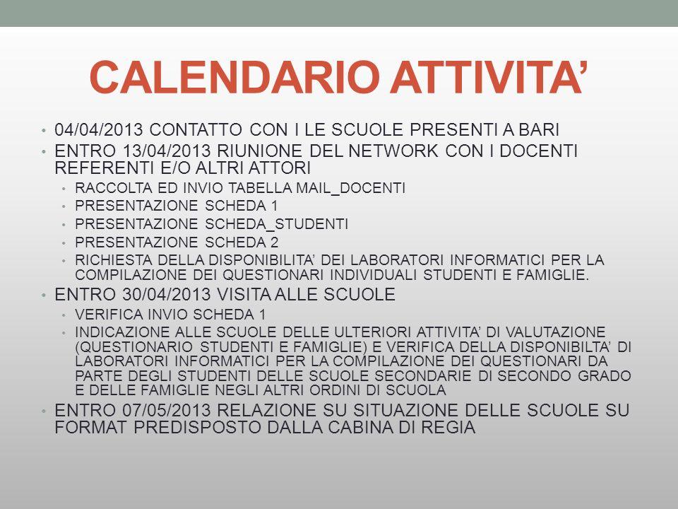 CALENDARIO ATTIVITA 04/04/2013 CONTATTO CON I LE SCUOLE PRESENTI A BARI ENTRO 13/04/2013 RIUNIONE DEL NETWORK CON I DOCENTI REFERENTI E/O ALTRI ATTORI