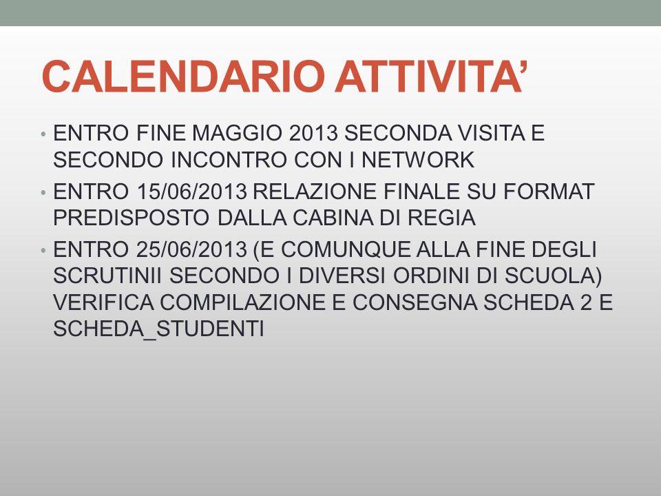 CALENDARIO ATTIVITA ENTRO FINE MAGGIO 2013 SECONDA VISITA E SECONDO INCONTRO CON I NETWORK ENTRO 15/06/2013 RELAZIONE FINALE SU FORMAT PREDISPOSTO DAL