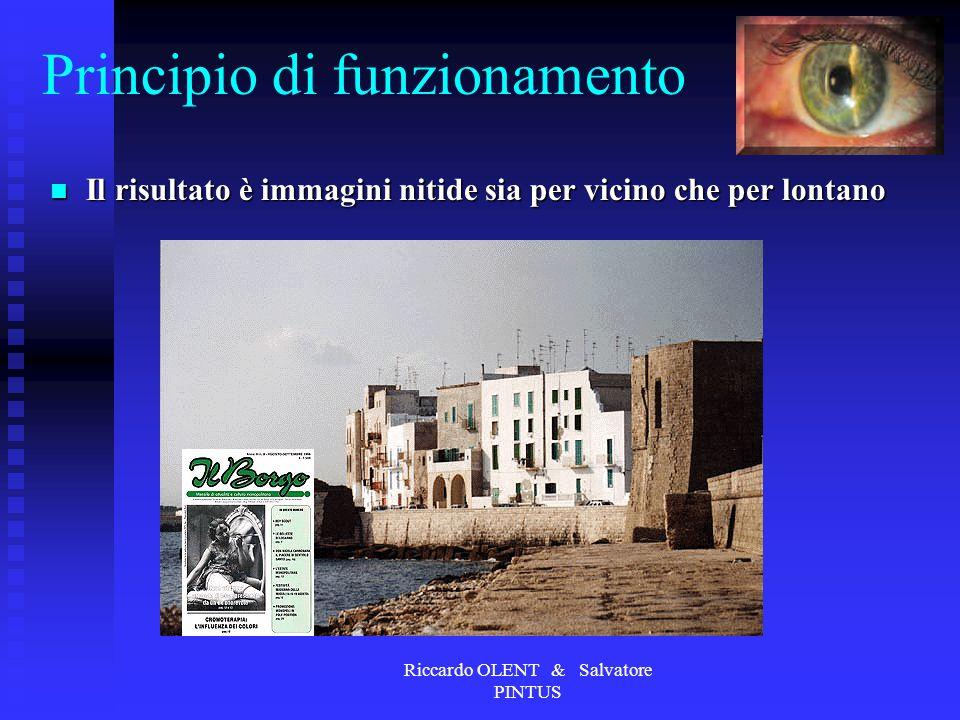 Riccardo OLENT & Salvatore PINTUS Principio di funzionamento Il risultato è immagini nitide sia per vicino che per lontano Il risultato è immagini nit
