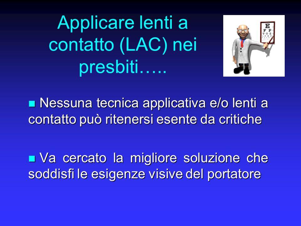 Applicare lenti a contatto (LAC) nei presbiti….. Nessuna tecnica applicativa e/o lenti a contatto può ritenersi esente da critiche Nessuna tecnica app