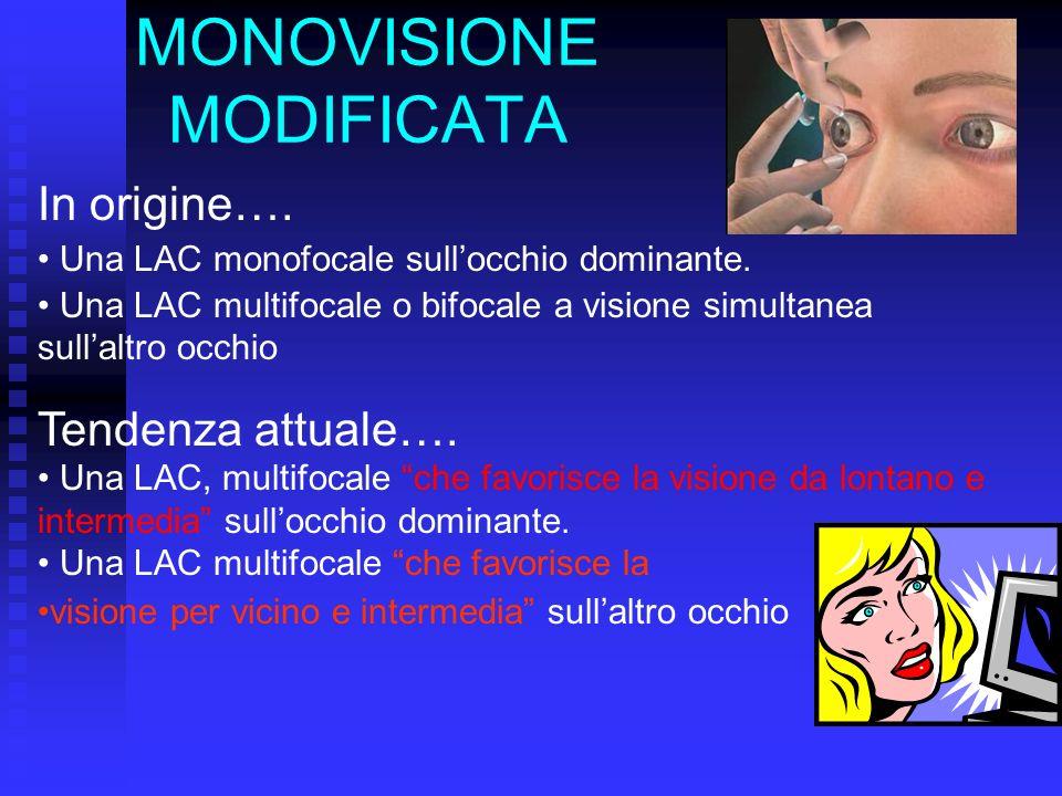MONOVISIONE MODIFICATA In origine…. Una LAC monofocale sullocchio dominante. Una LAC multifocale o bifocale a visione simultanea sullaltro occhio Tend