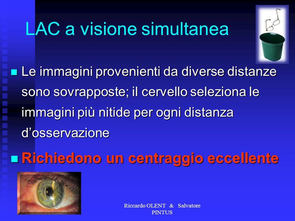 Riccardo OLENT & Salvatore PINTUS LAC a visione simultanea Le immagini provenienti da diverse distanze sono sovrapposte; il cervello seleziona le imma