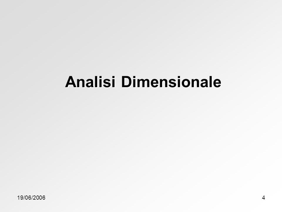 19/06/20064 Analisi Dimensionale