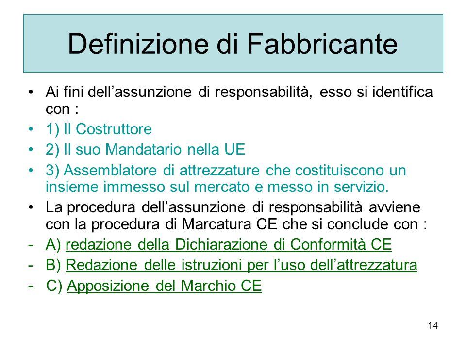 14 Definizione di Fabbricante Ai fini dellassunzione di responsabilità, esso si identifica con : 1) Il Costruttore 2) Il suo Mandatario nella UE 3) Assemblatore di attrezzature che costituiscono un insieme immesso sul mercato e messo in servizio.