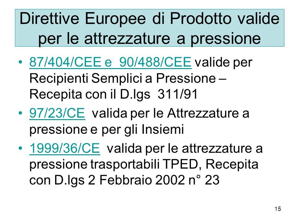 15 Direttive Europee di Prodotto valide per le attrezzature a pressione 87/404/CEE e 90/488/CEE valide per Recipienti Semplici a Pressione – Recepita