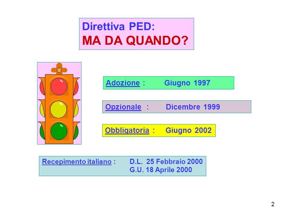 2 Direttiva PED: MA DA QUANDO? Adozione : Giugno 1997 Opzionale : Dicembre 1999 Obbligatoria : Giugno 2002 Recepimento italiano :D.L. 25 Febbraio 2000