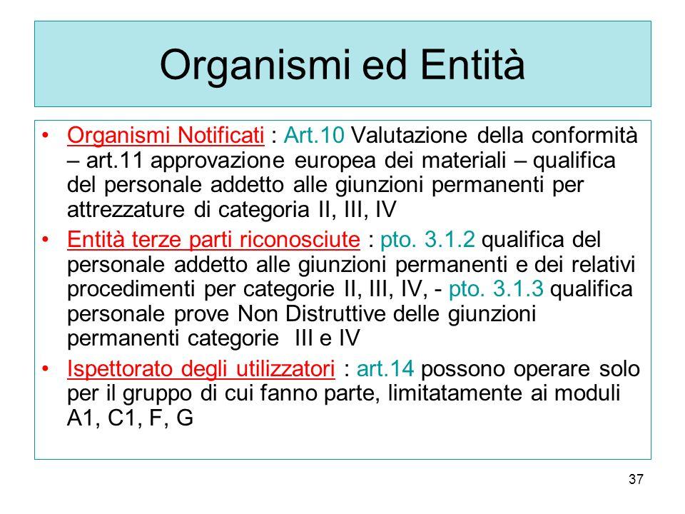 37 Organismi ed Entità Organismi Notificati : Art.10 Valutazione della conformità – art.11 approvazione europea dei materiali – qualifica del personal