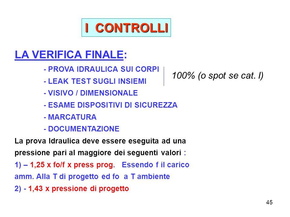 45 I CONTROLLI LA VERIFICA FINALE: - PROVA IDRAULICA SUI CORPI - LEAK TEST SUGLI INSIEMI - VISIVO / DIMENSIONALE - ESAME DISPOSITIVI DI SICUREZZA - MARCATURA - DOCUMENTAZIONE La prova Idraulica deve essere eseguita ad una pressione pari al maggiore dei seguenti valori : 1) – 1,25 x fo/f x press prog.