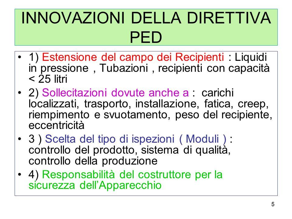 5 INNOVAZIONI DELLA DIRETTIVA PED 1) Estensione del campo dei Recipienti : Liquidi in pressione, Tubazioni, recipienti con capacità < 25 litri 2) Soll