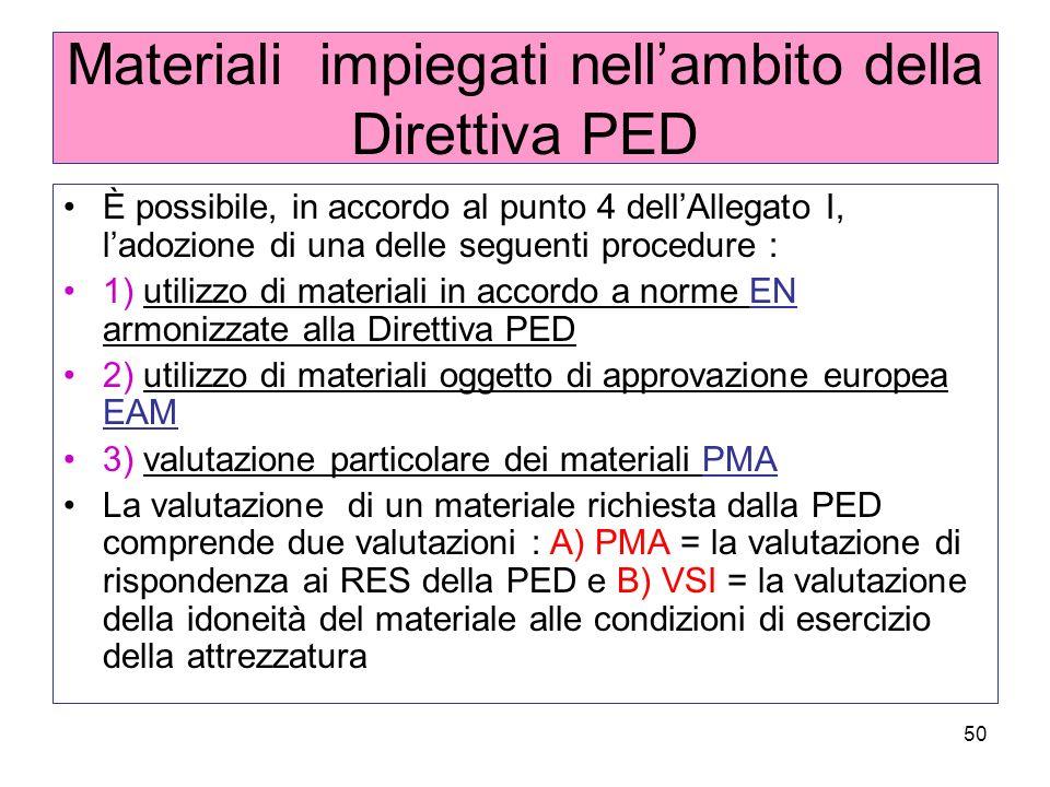 50 Materiali impiegati nellambito della Direttiva PED È possibile, in accordo al punto 4 dellAllegato I, ladozione di una delle seguenti procedure : 1