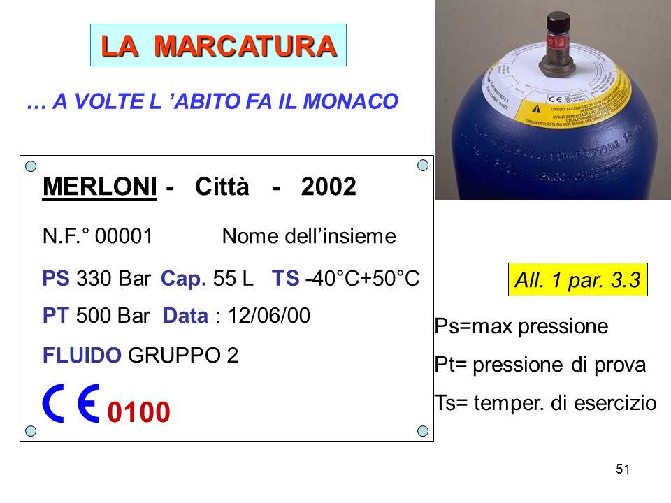 51 LA MARCATURA … A VOLTE L ABITO FA IL MONACO 0100 Cap. 55 LPS 330 Bar PT 500 Bar Data : 12/06/00 TS -40°C+50°C MERLONI - Città - 2002 N.F.° 00001Nom