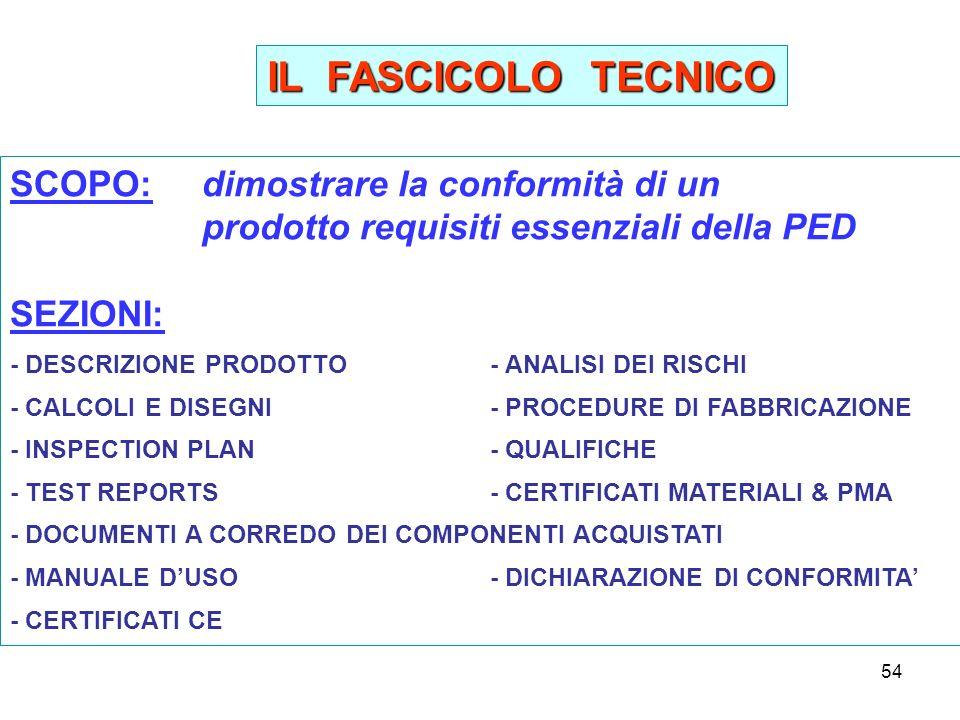 54 IL FASCICOLO TECNICO SCOPO: dimostrare la conformità di un prodotto requisiti essenziali della PED SEZIONI: - DESCRIZIONE PRODOTTO- ANALISI DEI RISCHI - CALCOLI E DISEGNI- PROCEDURE DI FABBRICAZIONE - INSPECTION PLAN- QUALIFICHE - TEST REPORTS - CERTIFICATI MATERIALI & PMA - DOCUMENTI A CORREDO DEI COMPONENTI ACQUISTATI - MANUALE DUSO- DICHIARAZIONE DI CONFORMITA - CERTIFICATI CE