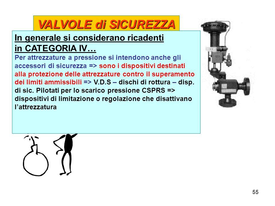 55 VALVOLE di SICUREZZA In generale si considerano ricadenti in CATEGORIA IV… Per attrezzature a pressione si intendono anche gli accessori di sicurez