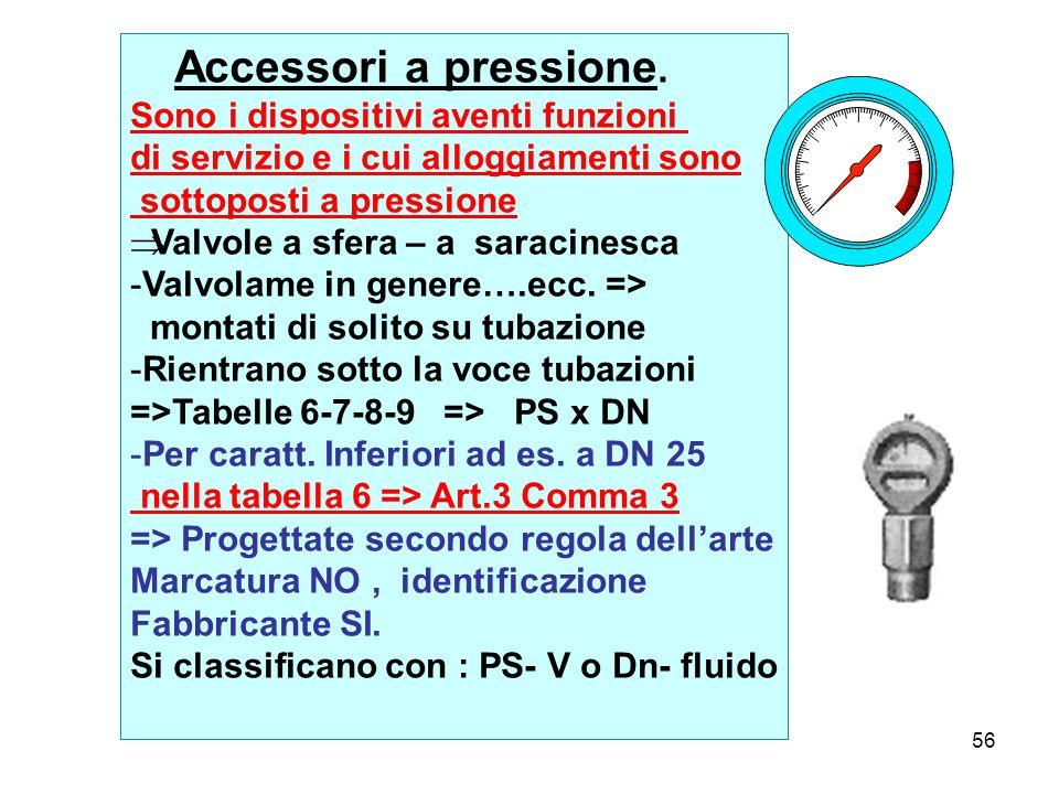 56 STRUMENTAZIONE Accessori a pressione.