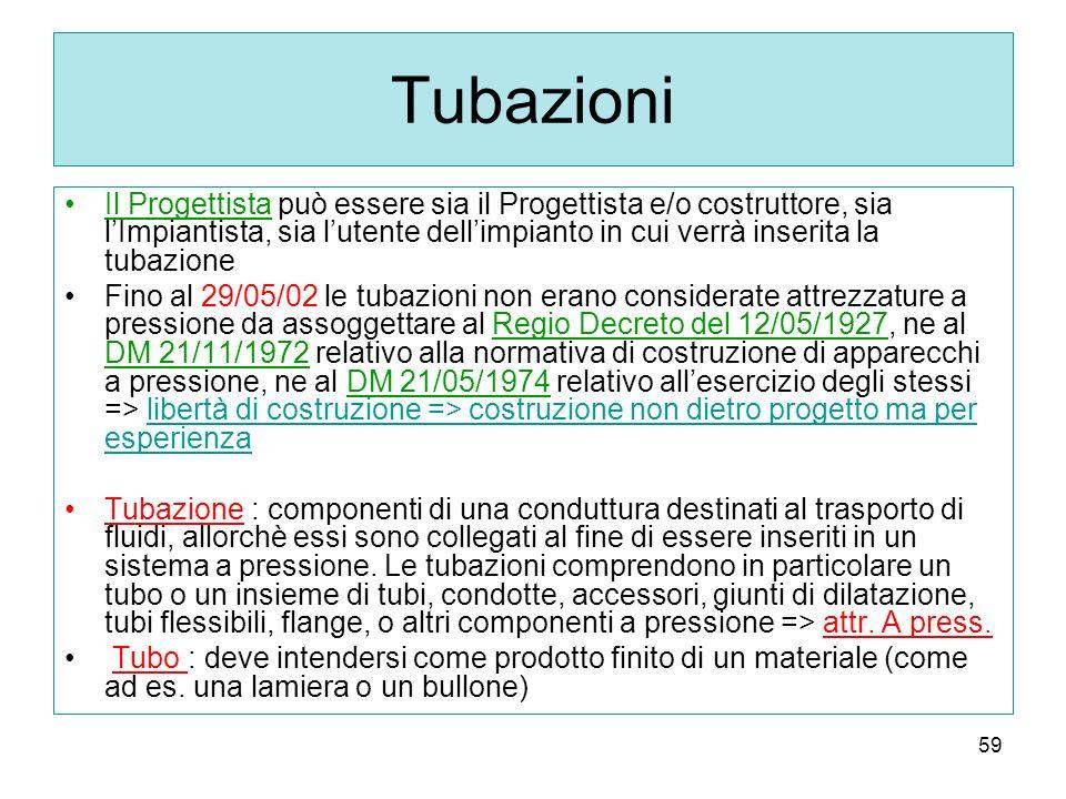 59 Tubazioni Il Progettista può essere sia il Progettista e/o costruttore, sia lImpiantista, sia lutente dellimpianto in cui verrà inserita la tubazione Fino al 29/05/02 le tubazioni non erano considerate attrezzature a pressione da assoggettare al Regio Decreto del 12/05/1927, ne al DM 21/11/1972 relativo alla normativa di costruzione di apparecchi a pressione, ne al DM 21/05/1974 relativo allesercizio degli stessi => libertà di costruzione => costruzione non dietro progetto ma per esperienza Tubazione : componenti di una conduttura destinati al trasporto di fluidi, allorchè essi sono collegati al fine di essere inseriti in un sistema a pressione.