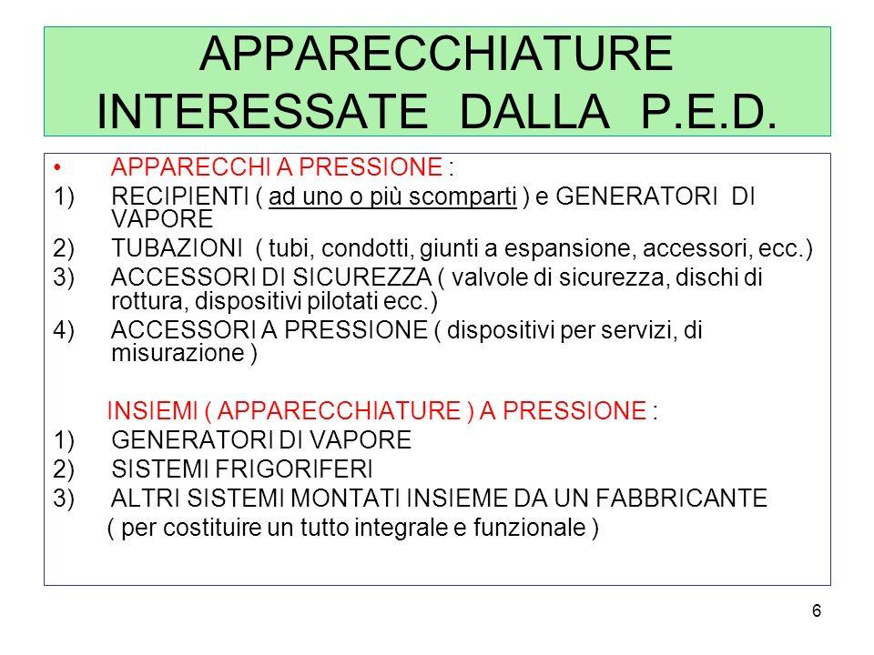6 APPARECCHIATURE INTERESSATE DALLA P.E.D.