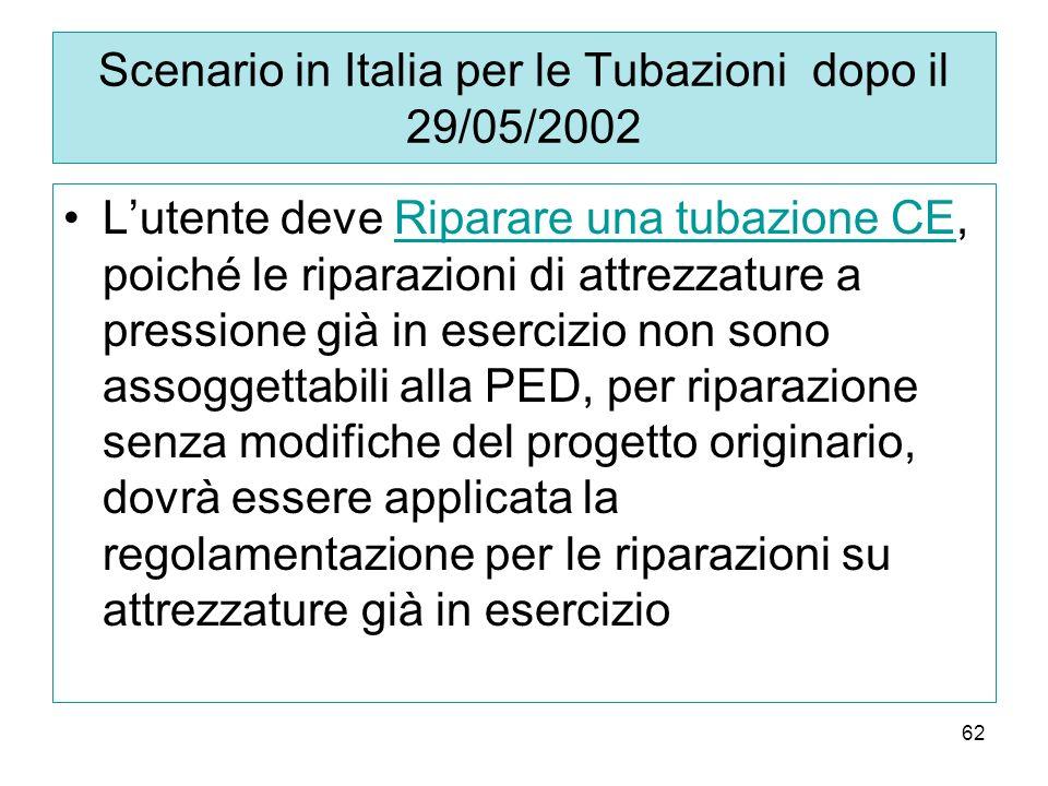62 Lutente deve Riparare una tubazione CE, poiché le riparazioni di attrezzature a pressione già in esercizio non sono assoggettabili alla PED, per riparazione senza modifiche del progetto originario, dovrà essere applicata la regolamentazione per le riparazioni su attrezzature già in esercizio Scenario in Italia per le Tubazioni dopo il 29/05/2002