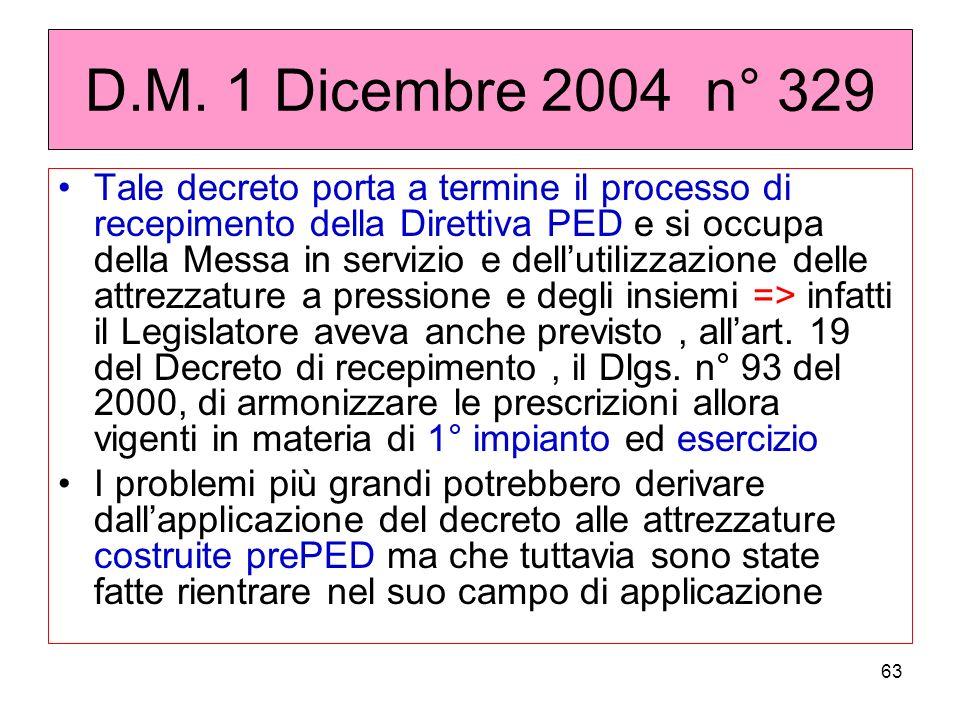 63 D.M. 1 Dicembre 2004 n° 329 Tale decreto porta a termine il processo di recepimento della Direttiva PED e si occupa della Messa in servizio e dellu