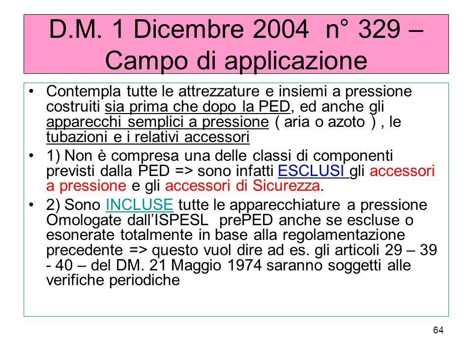 64 D.M. 1 Dicembre 2004 n° 329 – Campo di applicazione Contempla tutte le attrezzature e insiemi a pressione costruiti sia prima che dopo la PED, ed a