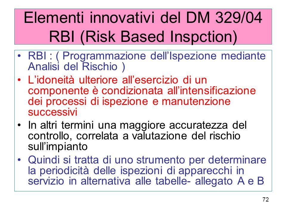 72 Elementi innovativi del DM 329/04 RBI (Risk Based Inspction) RBI : ( Programmazione dellIspezione mediante Analisi del Rischio ) Lidoneità ulteriore allesercizio di un componente è condizionata allintensificazione dei processi di ispezione e manutenzione successivi In altri termini una maggiore accuratezza del controllo, correlata a valutazione del rischio sullimpianto Quindi si tratta di uno strumento per determinare la periodicità delle ispezioni di apparecchi in servizio in alternativa alle tabelle- allegato A e B