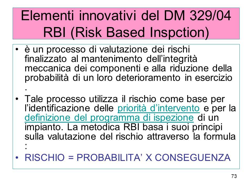73 Elementi innovativi del DM 329/04 RBI (Risk Based Inspction) è un processo di valutazione dei rischi finalizzato al mantenimento dellintegrità meccanica dei componenti e alla riduzione della probabilità di un loro deterioramento in esercizio.