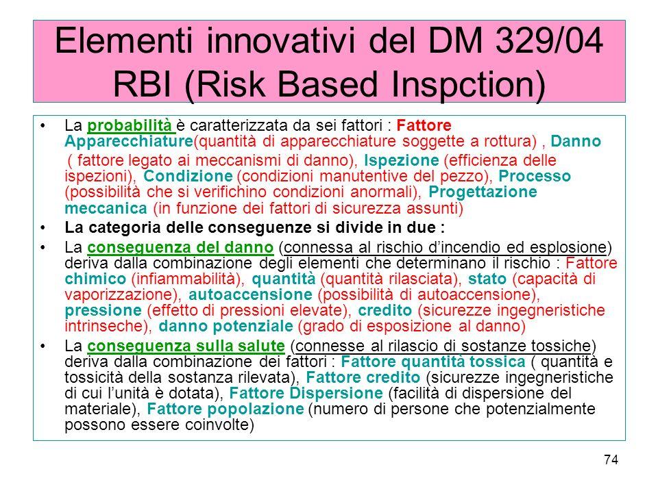 74 Elementi innovativi del DM 329/04 RBI (Risk Based Inspction) La probabilità è caratterizzata da sei fattori : Fattore Apparecchiature(quantità di apparecchiature soggette a rottura), Danno ( fattore legato ai meccanismi di danno), Ispezione (efficienza delle ispezioni), Condizione (condizioni manutentive del pezzo), Processo (possibilità che si verifichino condizioni anormali), Progettazione meccanica (in funzione dei fattori di sicurezza assunti) La categoria delle conseguenze si divide in due : La conseguenza del danno (connessa al rischio dincendio ed esplosione) deriva dalla combinazione degli elementi che determinano il rischio : Fattore chimico (infiammabilità), quantità (quantità rilasciata), stato (capacità di vaporizzazione), autoaccensione (possibilità di autoaccensione), pressione (effetto di pressioni elevate), credito (sicurezze ingegneristiche intrinseche), danno potenziale (grado di esposizione al danno) La conseguenza sulla salute (connesse al rilascio di sostanze tossiche) deriva dalla combinazione dei fattori : Fattore quantità tossica ( quantità e tossicità della sostanza rilevata), Fattore credito (sicurezze ingegneristiche di cui lunità è dotata), Fattore Dispersione (facilità di dispersione del materiale), Fattore popolazione (numero di persone che potenzialmente possono essere coinvolte)