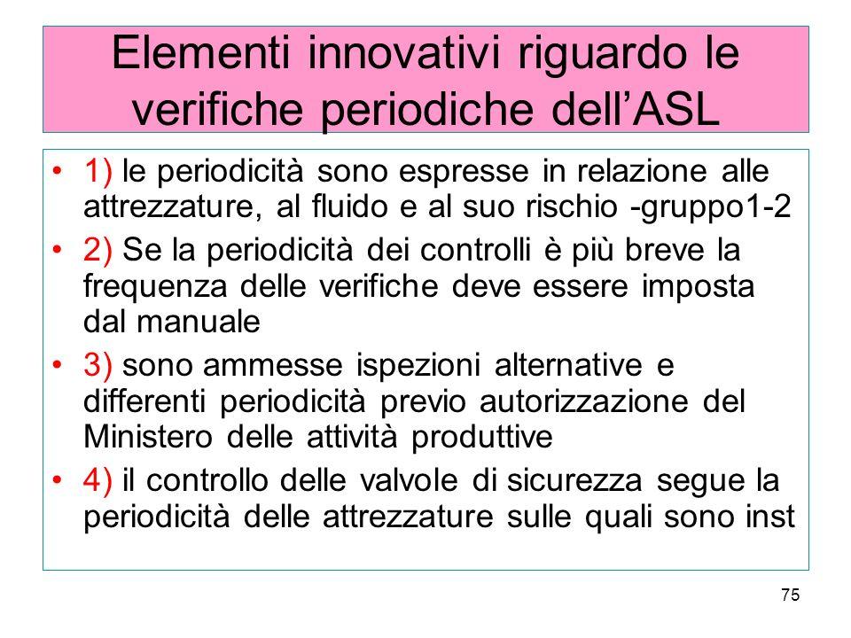 75 Elementi innovativi riguardo le verifiche periodiche dellASL 1) le periodicità sono espresse in relazione alle attrezzature, al fluido e al suo ris
