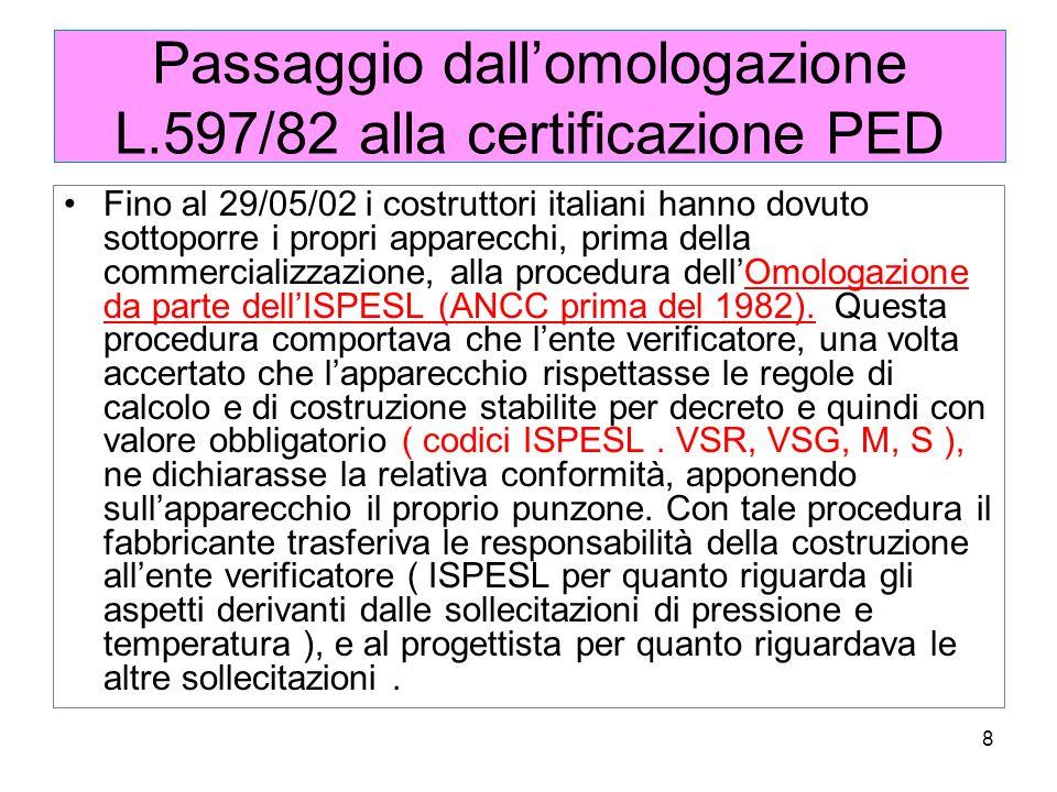 8 Passaggio dallomologazione L.597/82 alla certificazione PED Fino al 29/05/02 i costruttori italiani hanno dovuto sottoporre i propri apparecchi, prima della commercializzazione, alla procedura dellOmologazione da parte dellISPESL (ANCC prima del 1982).