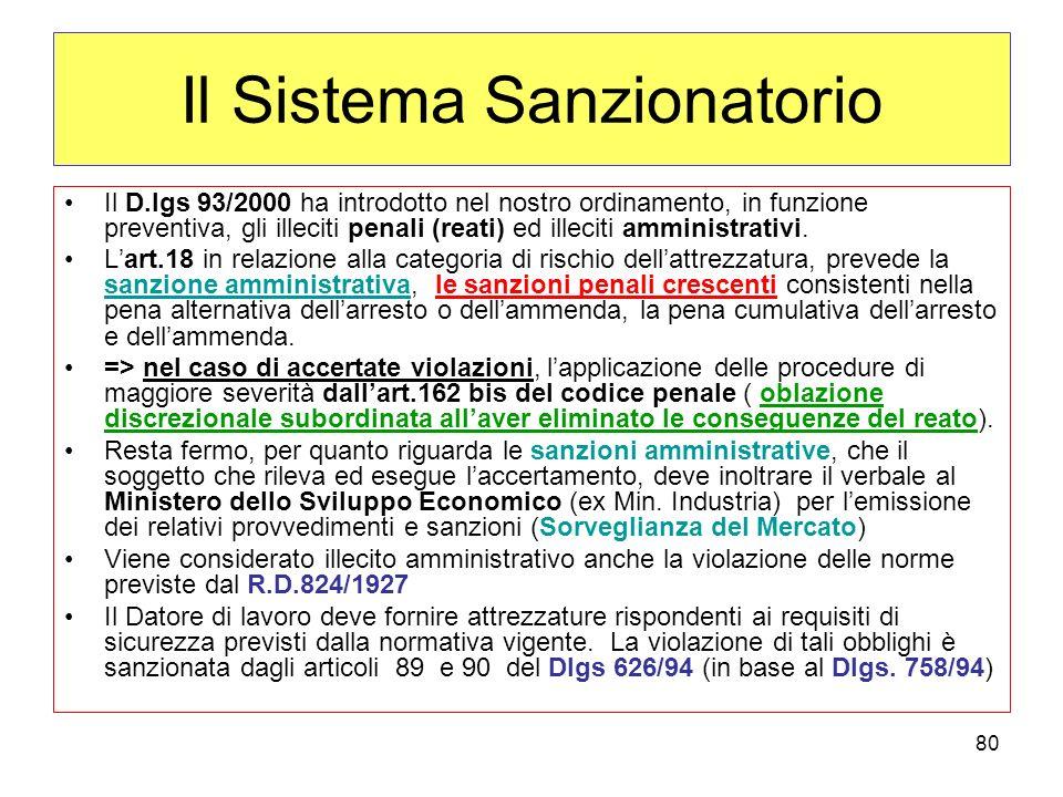 80 Il Sistema Sanzionatorio Il D.lgs 93/2000 ha introdotto nel nostro ordinamento, in funzione preventiva, gli illeciti penali (reati) ed illeciti amm