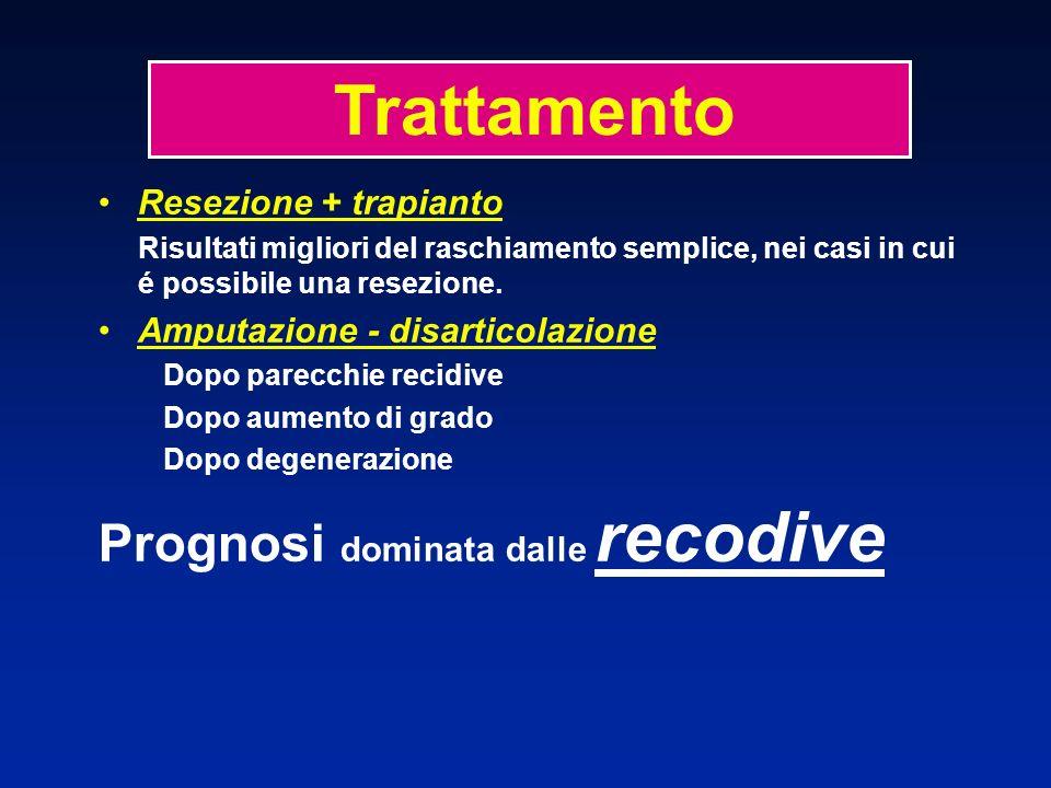 Resezione + trapianto Risultati migliori del raschiamento semplice, nei casi in cui é possibile una resezione. Amputazione - disarticolazione Dopo par