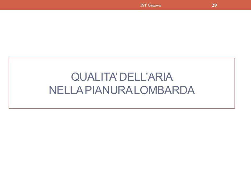 QUALITA DELLARIA NELLA PIANURA LOMBARDA IST Genova 29