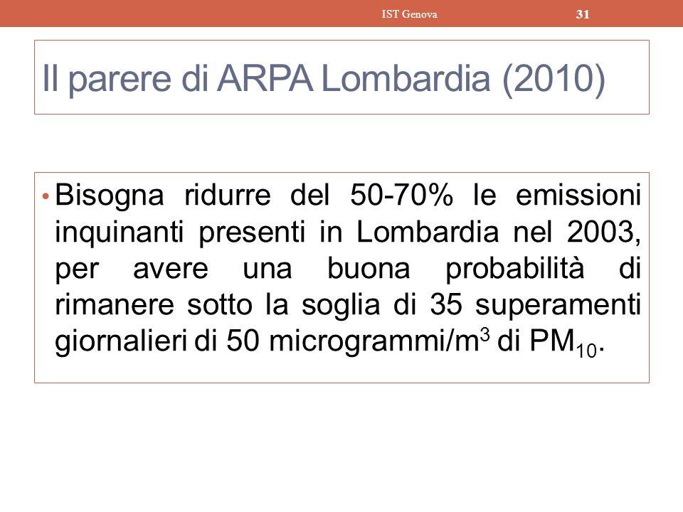 Il parere di ARPA Lombardia (2010) Bisogna ridurre del 50-70% le emissioni inquinanti presenti in Lombardia nel 2003, per avere una buona probabilità