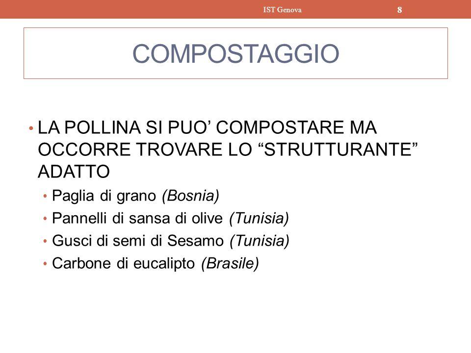 Compostaggio HOSOYA Limpianto ITALIA NOSTRA 9