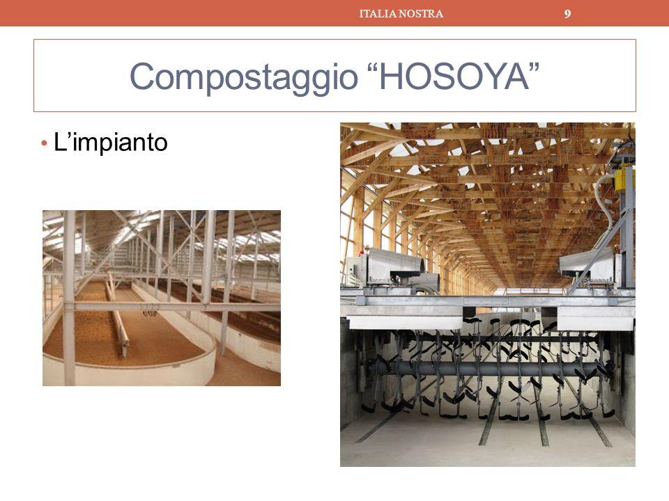 Compostaggio HOSOYA ITALIA NOSTRA 10 Il prodotto