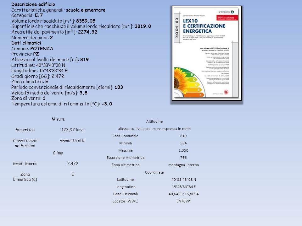Descrizione edificio Caratteristiche generali: scuola elementare Categoria: E.7 Volume lordo riscaldato [m³]: 8359.05 Superficie che racchiude il volu