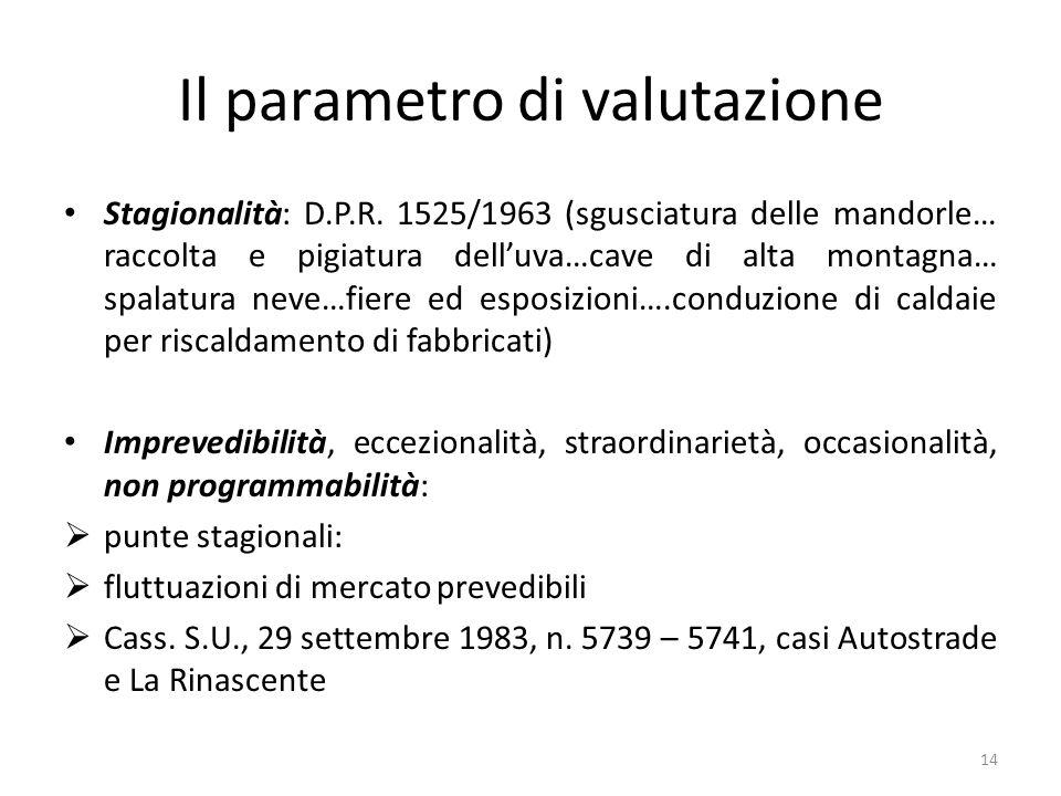 Il parametro di valutazione Stagionalità: D.P.R.
