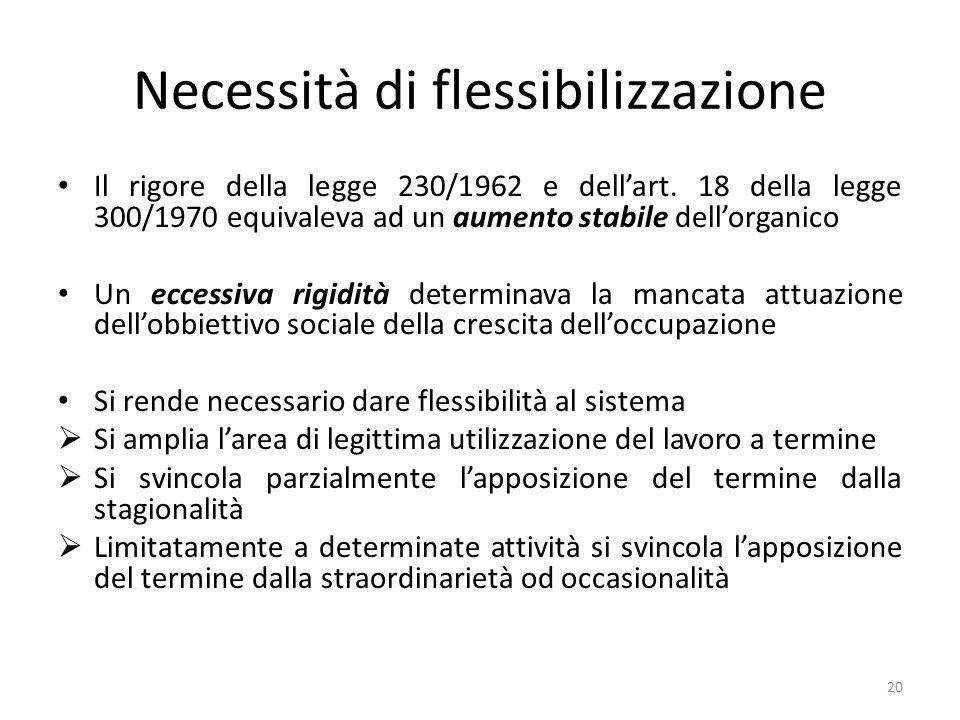 Necessità di flessibilizzazione Il rigore della legge 230/1962 e dellart.