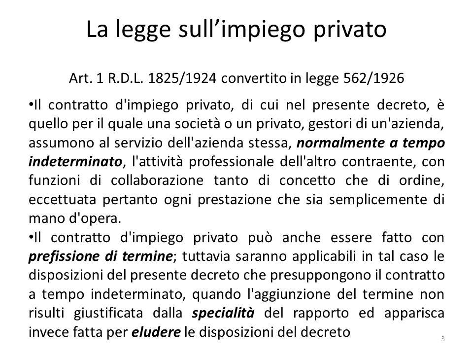 La legge sullimpiego privato Art.1 R.D.L.