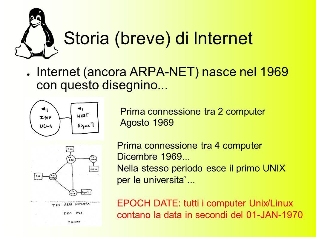 Storia (breve) di Internet Internet (ancora ARPA-NET) nasce nel 1969 con questo disegnino...