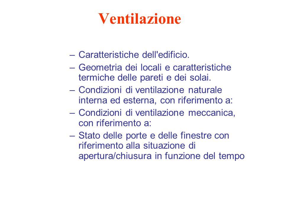Ventilazione –Caratteristiche dell'edificio. –Geometria dei locali e caratteristiche termiche delle pareti e dei solai. –Condizioni di ventilazione na