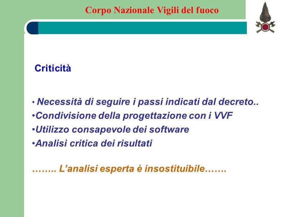 Criticità Necessità di seguire i passi indicati dal decreto.. Condivisione della progettazione con i VVF Utilizzo consapevole dei software Analisi cri